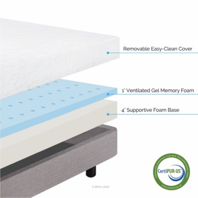 back pain during pregnancy - Lucid 5 Gel Memory Foam Dual-Layered Mattress Twin