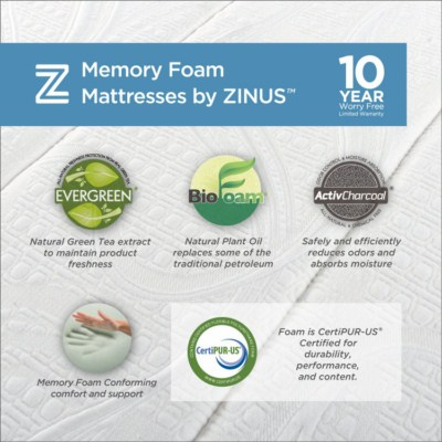 back pain during pregnancy - Sleep Master Ultima® Comfort Memory Foam 6 Inch Mattress