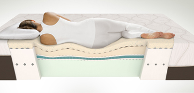 best mattress for back pain - mattress cause back pain