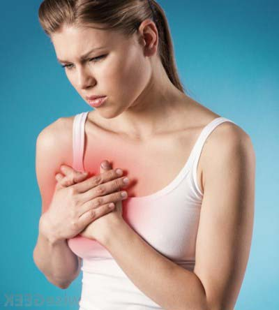 Pain during pregnancy-chest pain