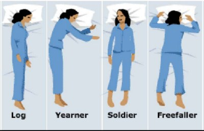 best mattress for back pain - log yearner soldier freefall sleep position