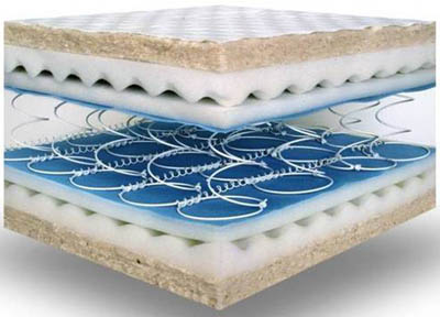 best mattress for back pain - spring mattress