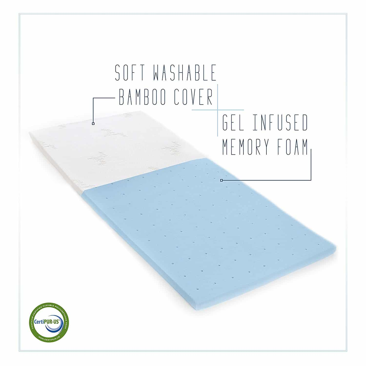 memory foam mattress topper - MILLIARD 2inch Gel Infused Memory Foam Mattress Topper