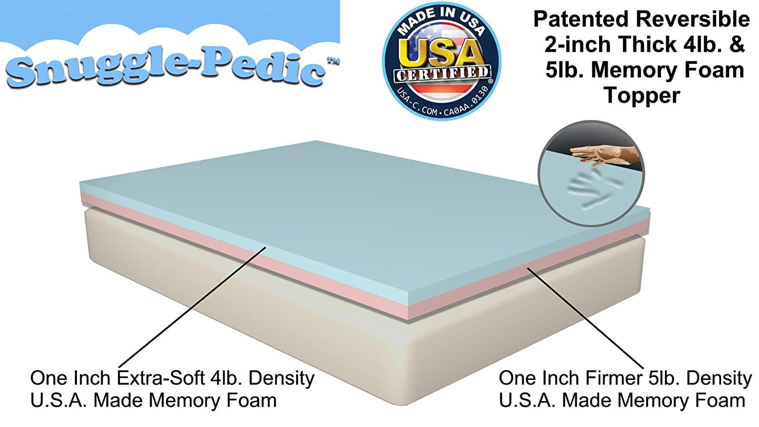 memory foam mattress topper - Snuggle-Pedic Patented Double Layer