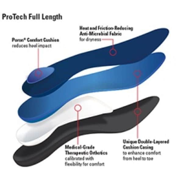 insoles for flat feet - Powerstep ProTech