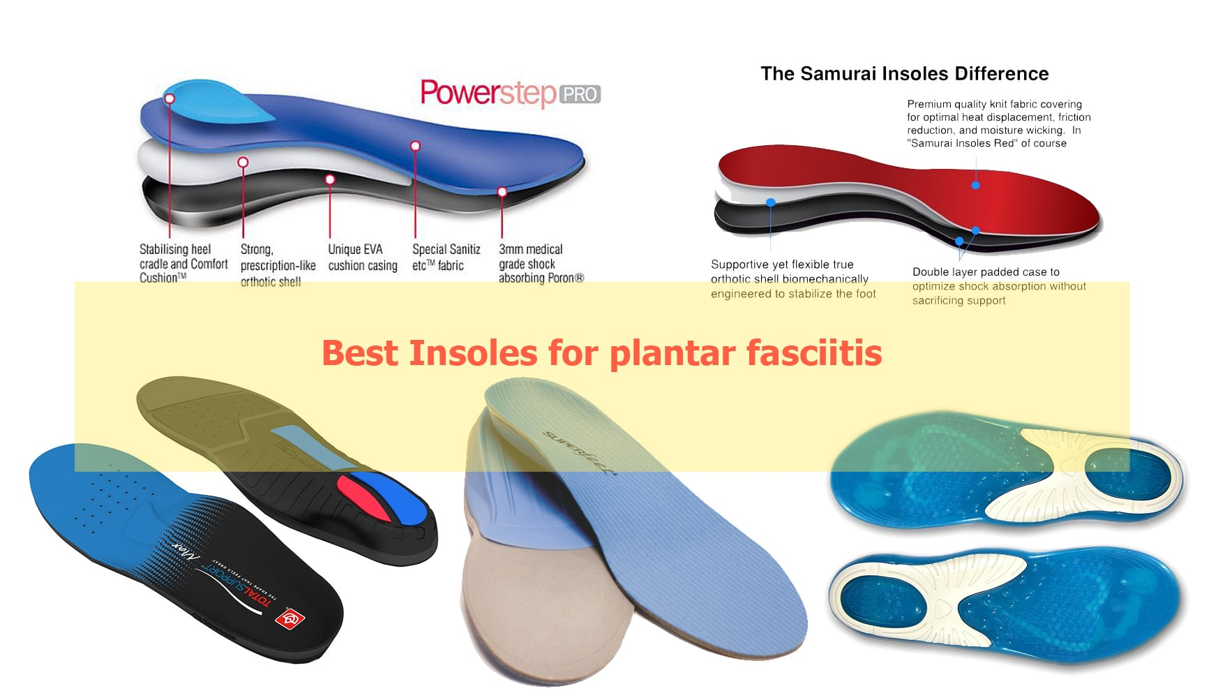 86cd2b049e Plantar Fasciitis Insoles Buying Guide