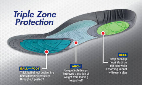 plantar fasciitis insoles - Dr. Scholl's Athletic Series Running Insoles for Men